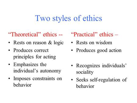 "Two styles of ethics ""Theoretical"" ethics -- Rests on reason & logic Produces correct principles for acting Emphasizes the individual's autonomy Imposes."