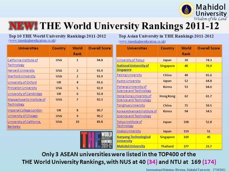 Mahidol University Wisdom of the Land International Relations Division, Mahidol University 17/10/2011 Top 10 THE World University Rankings 2011-2012 (www.timeshighereducation.co.uk)www.timeshighereducation.co.uk.