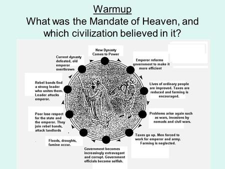 Warmup What was the Mandate of Heaven, and which civilization believed in it?
