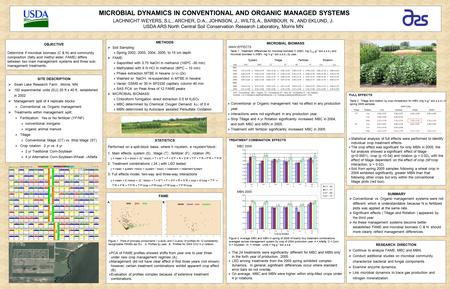 MICROBIAL DYNAMICS IN CONVENTIONAL AND ORGANIC MANAGED SYSTEMS LACHNICHT WEYERS, S.L., ARCHER, D.A., JOHNSON, J., WILTS, A., BARBOUR, N., AND EKLUND, J.