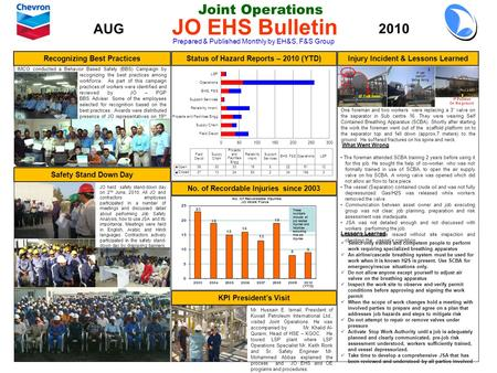 Joint Operations Prepared & Published Monthly by EH&S, F&S Group JO EHS Bulletin AUG 2010 No. of Recordable Injuries since 2003 Safety Stand Down Day Injury.