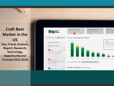 Craft Beer Market in the US Size, Trend, Analysis, Report, Research, Technology, Opportunity and Forecast 2012-2016.