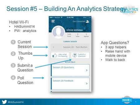 #HASummit14 1 Thumbs Up Session #5 – Building An Analytics Strategy Current Session Submit a Question Poll Question 4 3 2 1 Hotel Wi-Fi HASummit14 PW: