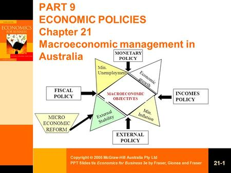 Copyright  2005 McGraw-Hill Australia Pty Ltd PPT Slides t/a Economics for Business 3e by Fraser, Gionea and Fraser 21-1 PART 9 ECONOMIC POLICIES Chapter.