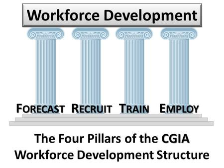 CGIA The Four Pillars of the CGIA Workforce Development Structure Workforce Development F ORECAST R ECRUIT T RAIN E MPLOY.