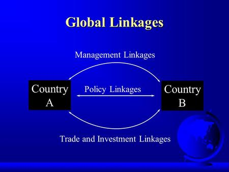Global Linkages Country A Country B Management Linkages Policy Linkages Trade and Investment Linkages.