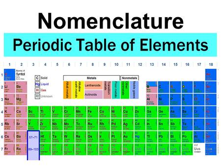 Nomenclature. The International Union of Pure and Applied Chemistry (IUPAC) created a system of naming compounds. This system of naming chemical compounds.