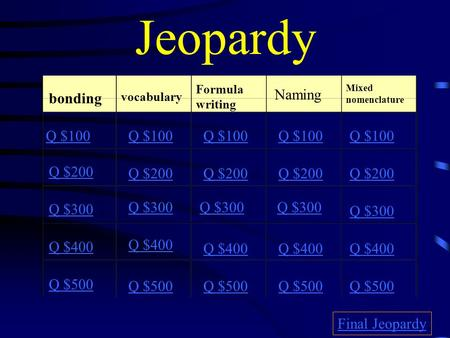 Jeopardy bonding vocabulary Formula writing Naming Mixed nomenclature Q $100 Q $200 Q $300 Q $400 Q $500 Q $100 Q $200 Q $300 Q $400 Q $500 Final Jeopardy.