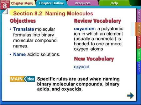 Section 8.2 Naming Molecules