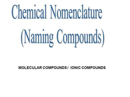 MOLECULAR COMPOUNDS / IONIC COMPOUNDS. Naming Inorganic Compounds All compounds can be written as a full name or as a chemical formula. A formula provides.