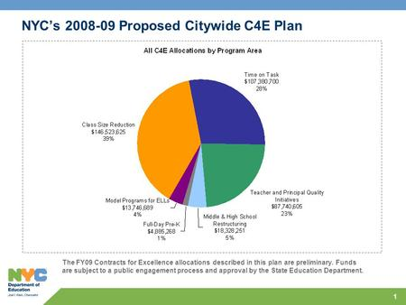 1 NYC's 2008-09 Proposed Citywide C4E Plan The FY09 Contracts for Excellence allocations described in this plan are preliminary. Funds are subject to a.