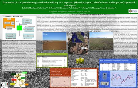 Agronomic operations Evaluation of the greenhouse-gas reduction efficacy of a rapeseed (Brassica napus L.) biofuel crop and impact of agronomic techniques.