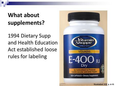 Illustration 4.8, p. 4-10 What about supplements? 1994 Dietary Supp and Health Education Act established loose rules for labeling.