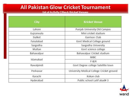 All Pakistan Glow Cricket Tournament List of Activity Cities & Kricket Venues: CityKricket Venue LahorePunjab University Old Campus GujranwalaMini cricket.