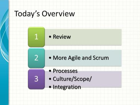 Today's Overview Review More Agile and Scrum Processes