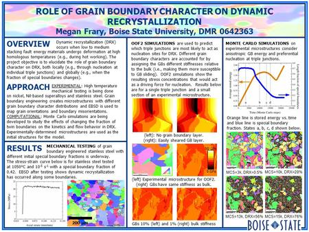 OVERVIEW Dynamic recrystallization (DRX) occurs when low to medium ROLE OF GRAIN BOUNDARY CHARACTER ON DYNAMIC RECRYSTALLIZATION Megan Frary, Boise State.