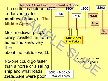 Www.ks1resources.co.uk 1485-1603 The Tudors 1000 1200 1400 1600 1800 2000 2200 1000 - 1450 AD The Middle Ages Now The Future The centuries before the Tudors.
