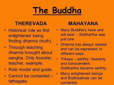 THEREVADA Historical role as first enlightened being finding dharma (truth). Through teaching dharma brought about sangha. Only founder, teacher, example,