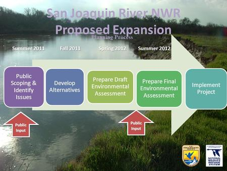 San Joaquin River NWR Proposed Expansion Planning Process Summer 2011 Fall 2011 Spring 2012 Summer 2012 Public Input Public Input Prepare Draft Environmental.