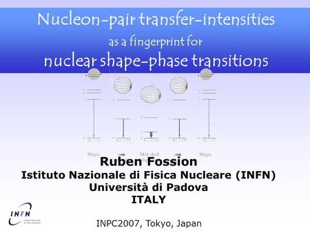 Nucleon-pair transfer-intensities nuclear shape-phase transitions