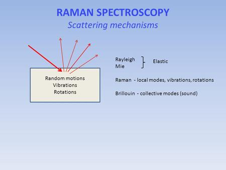 RAMAN SPECTROSCOPY Scattering mechanisms