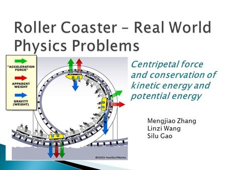 Mengjiao Zhang Linzi Wang Silu Gao Centripetal force and conservation of kinetic energy and potential energy.