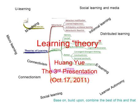 "Learning ""theory"" Huang Yue The 3 rd Presentation (Oct.17, 2011) E-learning M-learning U-learning Informal learning Connectivism Connectionism Distributed."