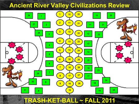 Ancient River Valley Civilizations Review 2 3 4 5 6 7 8 9 1 10 11 12 13 14 15 16 17 18 19 20 21 22 23 24 25 26 27 28 2 3 4 5 6 7 8 9 1 10 11 12 13 14 15.