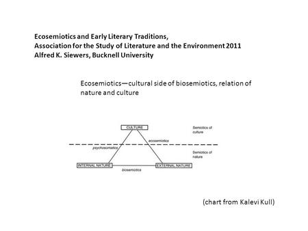 Ecosemiotics—cultural side of biosemiotics, relation of nature and culture (chart from Kalevi Kull) Ecosemiotics and Early Literary Traditions, Association.