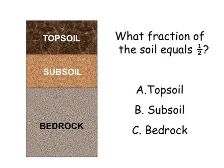 BEDROCK SUBSOIL TOPSOIL What fraction of the soil equals ½? A.Topsoil B. Subsoil C. Bedrock.