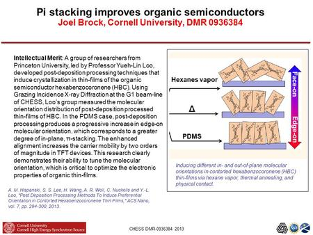 CHESS DMR-0936384 2013 Pi stacking improves organic semiconductors Joel Brock, Cornell University, DMR 0936384 Inducing different in- and out-of-plane.