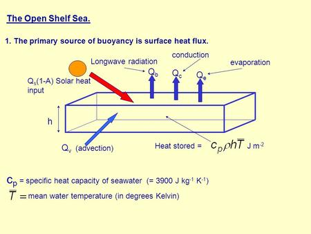 The Open Shelf Sea. 1. The primary source of buoyancy is surface heat flux. c p = specific heat capacity of seawater (= 3900 J kg -1 K -1 ) mean water.