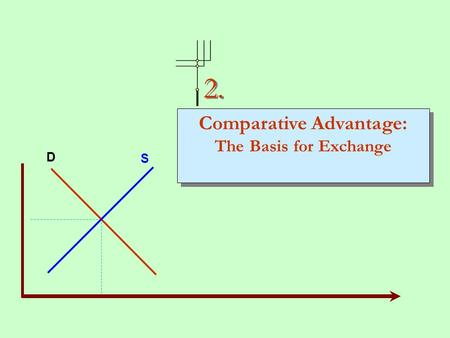 D S Comparative Advantage: The Basis for Exchange Comparative Advantage: The Basis for Exchange 2.
