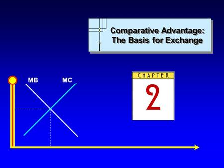 MBMC Comparative Advantage: The Basis for Exchange Comparative Advantage: The Basis for Exchange.