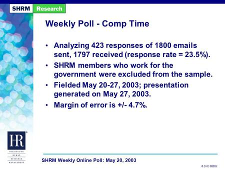 © 2003 SHRM SHRM Weekly Online Poll: May 20, 2003 Weekly Poll - Comp Time Analyzing 423 responses of 1800 emails sent, 1797 received (response rate = 23.5%).
