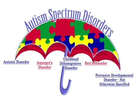 What is ASD? Autism is a developmental disorder that affects how an individual perceives the world. It is associated with profound problems of speech,