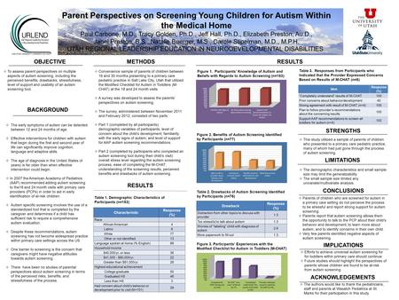 Parent Perspectives on Screening Young Children for Autism Within the Medical Home Paul Carbone, M.D., Tracy Golden, Ph.D., Jeff Hall, Ph.D., Elizabeth.
