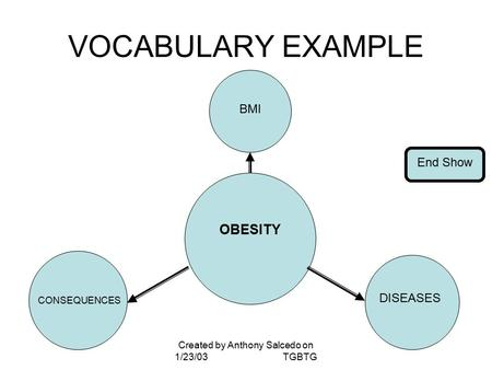 Created by Anthony Salcedo on 1/23/03 TGBTG VOCABULARY EXAMPLE OBESITY BMI DISEASES CONSEQUENCES End Show.