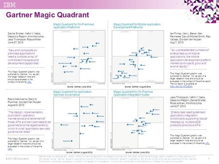© 2013 IBM Corporation 1 Gartner Magic Quadrant Source: Gartner (June 2013) Magic Quadrant for On-Premises Application Platforms Magic Quadrant for Mobile.