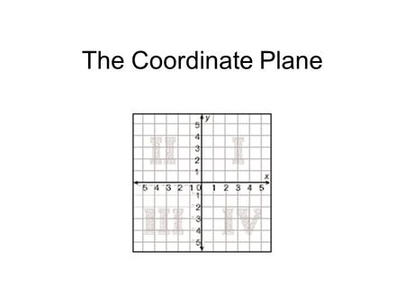 The Coordinate Plane.