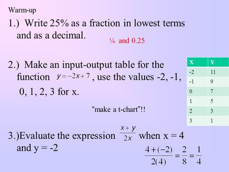 Warm-up 1.) Write 25% as a fraction in lowest terms and as a decimal. 2.) Make an input-output table for the function , use the values -2, -1, 0, 1, 2,
