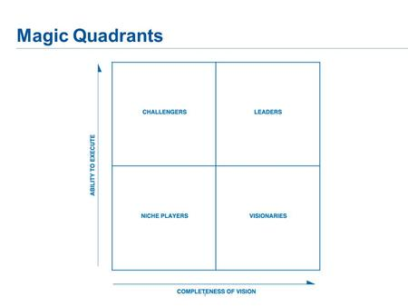 Magic Quadrants 1. Research Processes Behind Methodologies 2 Qualitative Insight Research Quantitative Market Research Magic Quadrants Market Scopes Hype.