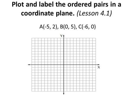Plot and label the ordered pairs in a coordinate plane. (Lesson 4.1) A(-5, 2), B(0, 5), C(-6, 0)