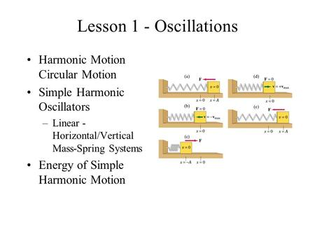 Lesson 1 - Oscillations Harmonic Motion Circular Motion Simple Harmonic Oscillators –Linear - Horizontal/Vertical Mass-Spring Systems Energy of Simple.