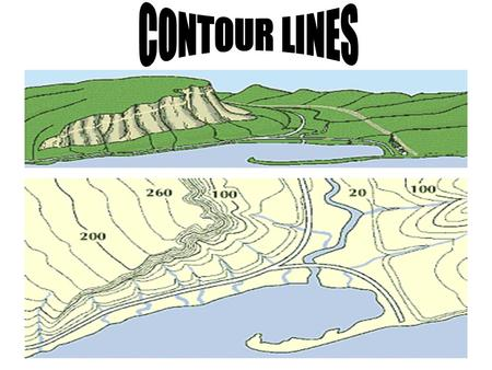 CONTOUR LINES BASICS Contour lines are lines drawn on a map connecting points of equal elevation. If you walk along a contour line you neither gain or.