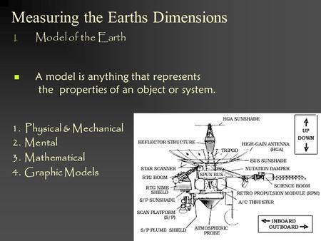 Measuring the Earths Dimensions I. Model of the Earth A model is anything that represents the properties of an object or system. 1. Physical & Mechanical.