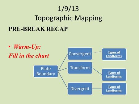 1/9/13 Topographic Mapping PRE-BREAK RECAP Warm-Up: Fill in the chart Plate Boundary ConvergentTransform Types of Landforms Divergent Types of Landforms.