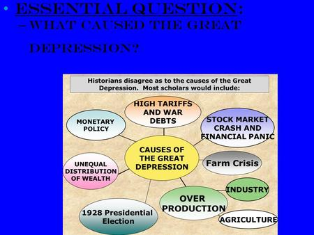 Essential Question: What caused the Great Depression?