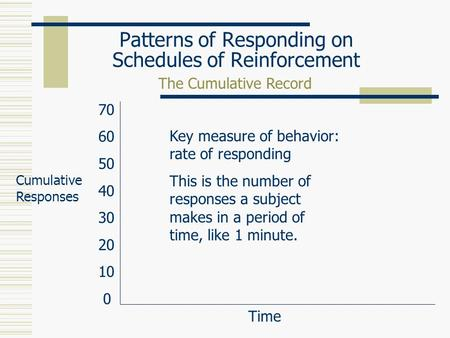 Patterns of Responding on Schedules of Reinforcement The Cumulative Record 70 60 50 40 30 20 10 0 Cumulative Responses Time Key measure of behavior: rate.
