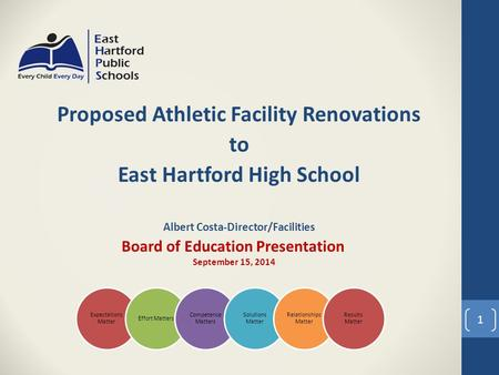 Proposed Athletic Facility Renovations to East Hartford High School Albert Costa-Director/Facilities 1 Expectations Matter Effort Matters Competence Matters.
